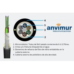 Cablescom-Micromódulo-24 F – Fibra de fácil uso y cubierta polietileno (2 tubos x 24 fibras)