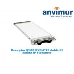 Receptor QUAD DVB-T/T2 Luminato