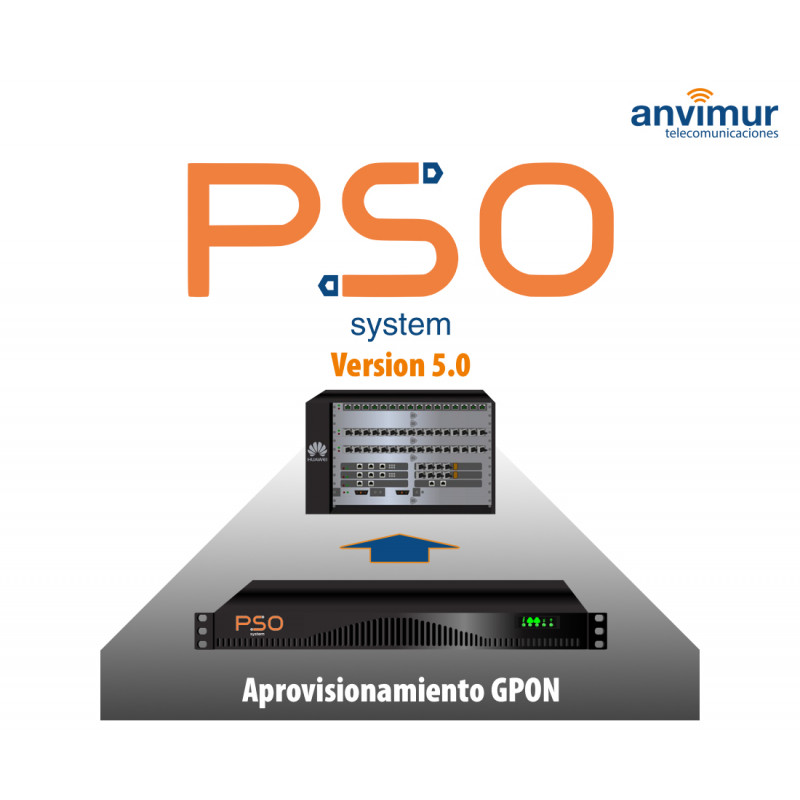 Buy GPON Huawei OLT Provisioning software from Anvimur