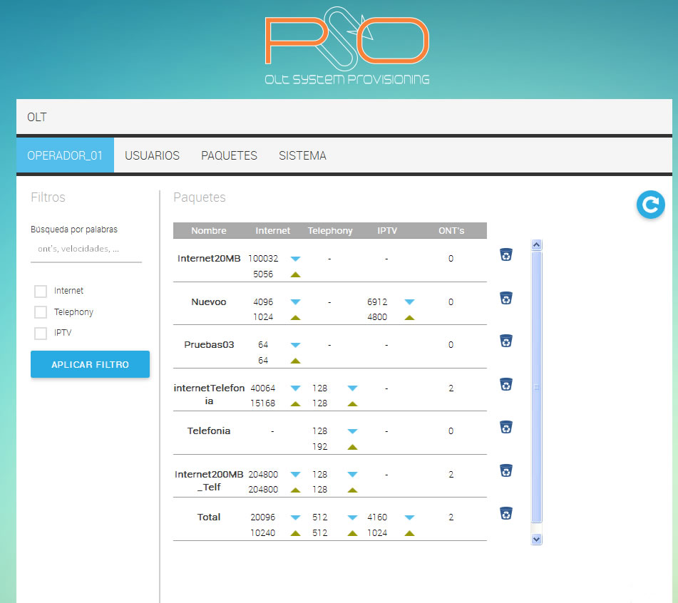 PSO System V5 OFERTAS